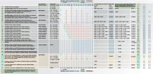 grafika-BDS-prosp-2001